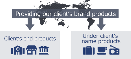 Providing our client's brand products, Client's end products, Under client's name products